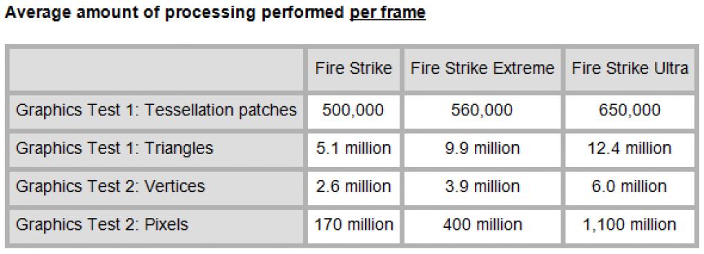3dmark fire strike ultra ist ihr pc bereit f r 4k gaming. Black Bedroom Furniture Sets. Home Design Ideas