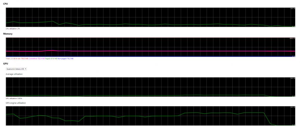 lumia 950 xl im dauer test gute hardware mit unfertigem
