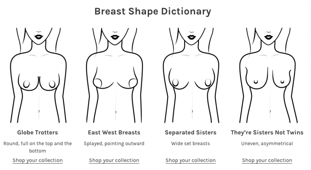 Men's Favourite Boob Type Revealed By Scientists Who Analysed All Shapes And Sizes