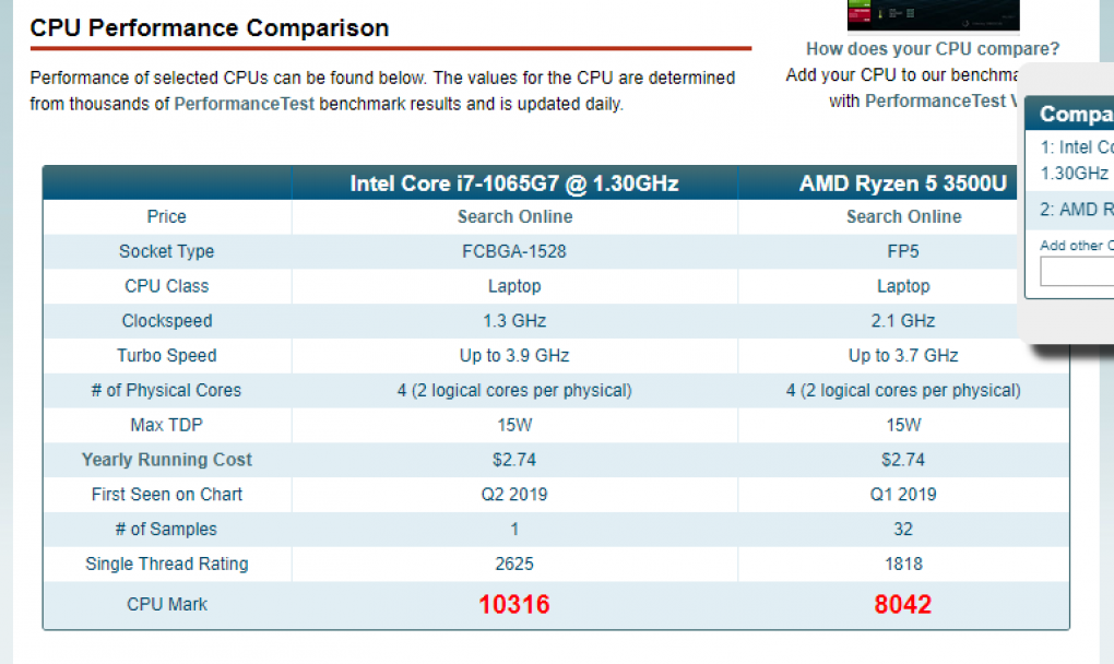 Intel Ice Lake vs  AMD Picasso: Core i7-1065G7 gegen AMD