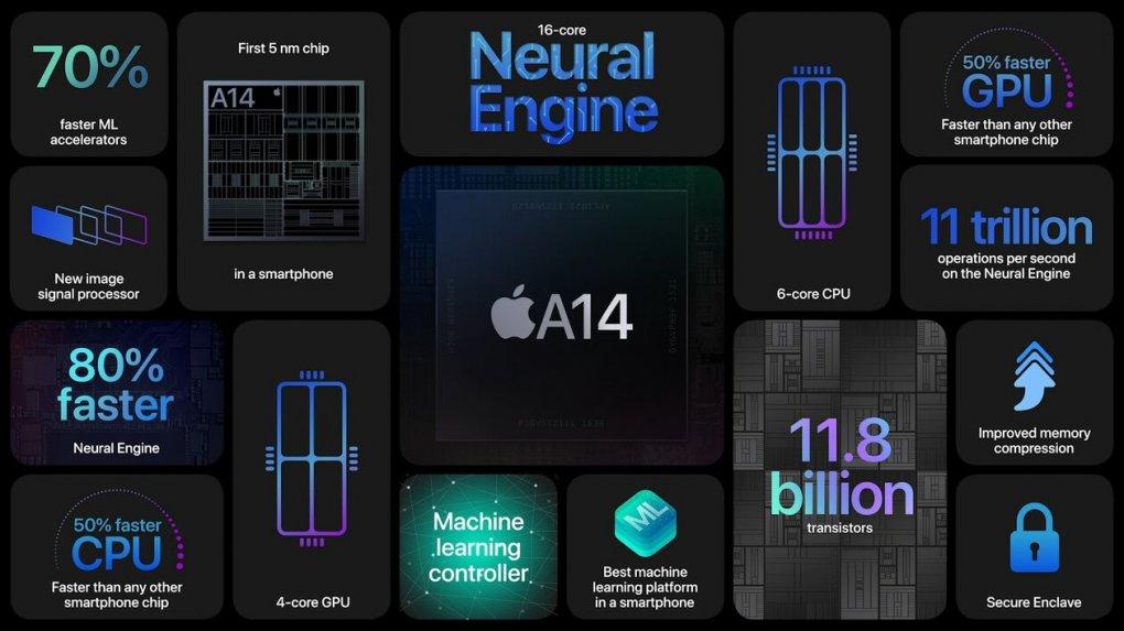 Iphone 11 Pro Technische Daten