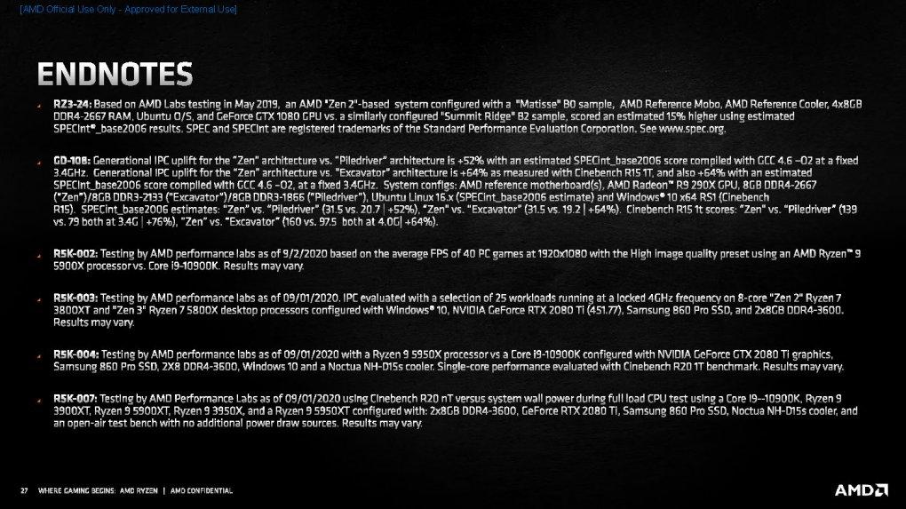 Ryzen 5000 Sogar Nvidia Gratuliert Amd