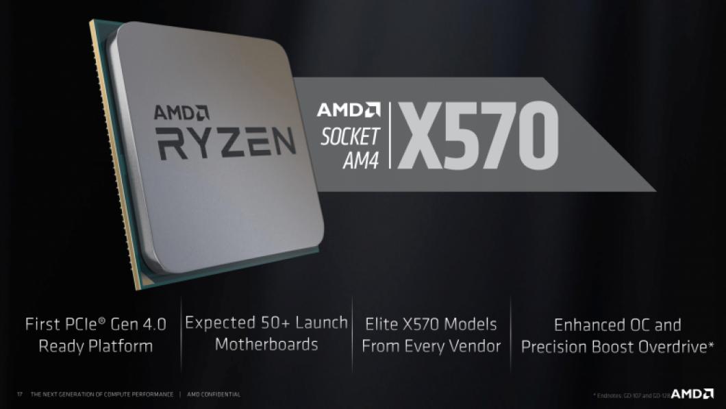 AMD Ryzen 3000: der8auer köpft Ryzen 5 3600, Flüssigmetall nicht