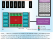 /screenshots/110x83/2015/08/AMD-exascale-vision-figure-1-IEEE-Micro-July-2015-pcgh_b2teaser_43.png