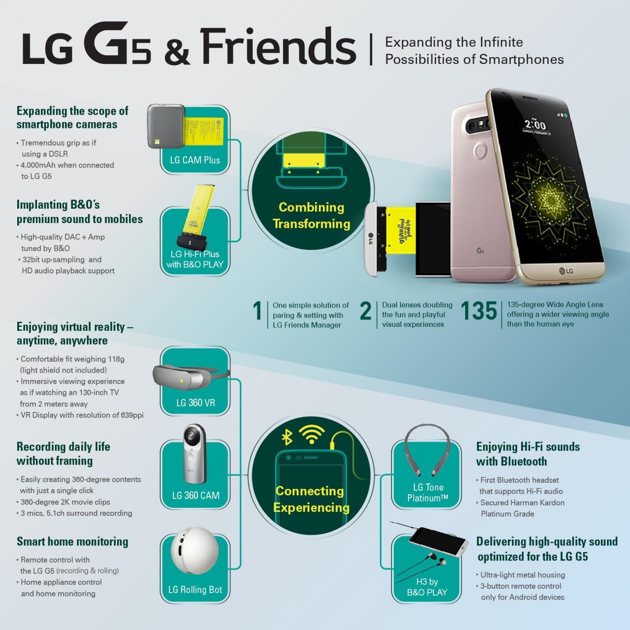 Lg g5 apps auf sd karte verschieben