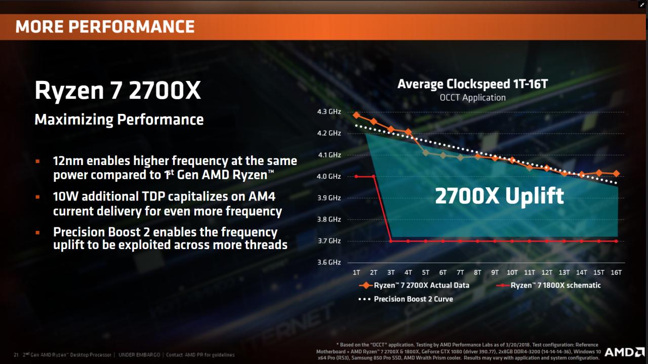 VRAY Benchmark & CPU + GPU Scores (Updated Results) - CG