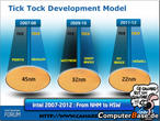 Details about Intel's 22 nanometer processor Haswell are available. (picture: Canardplus)
