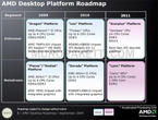 New roadmap for AMD processors and platforms