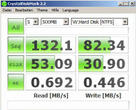User-Test: RAID 5 Verbund per Software