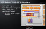 Radeon HD 5450: Architektur-Blockdiagramm