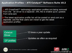 AMD/Ati CrossfireX Application Profile 10.3