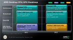 AMD hält Kurs: Bulldozer Roadmap und Technologie - Bilder vom Analyst Day im November 2010 (1)