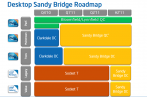 Die Desktop-Roadmap für Sandy Bridge