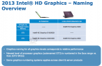 Intel Haswell Chips mit GT3e und L4-Cache in High-Performance Notebook (1)