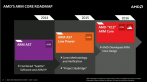 AMD Core Innovation Update Investor Webcast  27