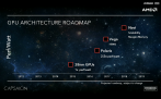 AMD: Polaris-Briefing am 18. Mai, Zen sei ein unangekündigtes Produkt.