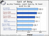 Screenshot zu CPU - 2007/12/callofduty.png