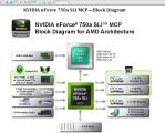 Screenshot zu Nvidia - 2008/05/Block_NF750a_SLI.jpg