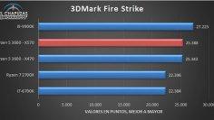 <strong>Ryzen 3000: Diverse Benchmarks auch aus Spielen und mit Radeon RX 5700 XT geleakt</strong> (1)