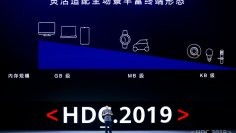 HUAWEI Developer Conference 2019 4