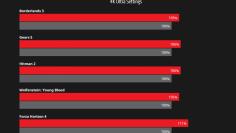 AMDs Smart Access Memory: Nvidia arbeitet wahrscheinlich an einer Alternative für Verstärker (1)