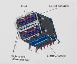 Aufriss einer USB-3.0-Buchse