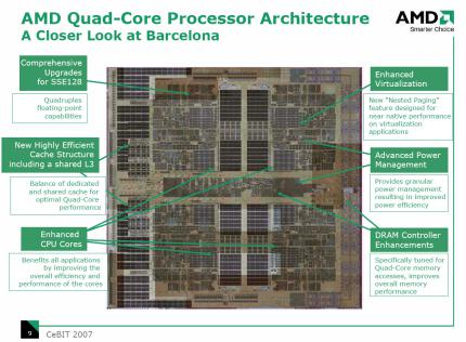 Quelle: AMD   Quad-Core Barcelona: Was kommt mit dem Shanghai in 45nm ab 2008?