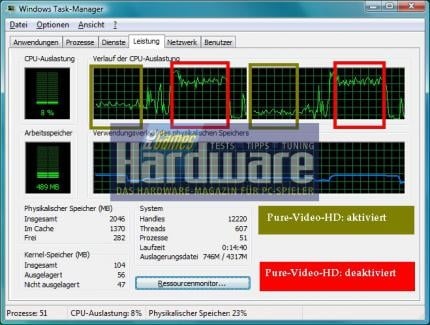 Puwer-Video-HD: CPU-Auslastung in Casino Royale (BD), Anfang Kapitel 8
