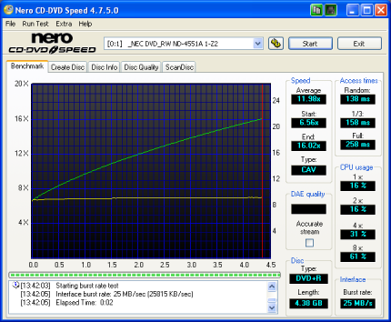 Nero CD-DVD Speed (Bild: cdspeed2000.com)