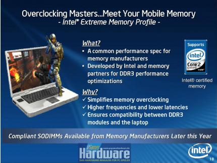 Intel Montevina  RAM-Overclocking