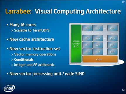 Intel Larrabee: Who is first? (picture: Intel)