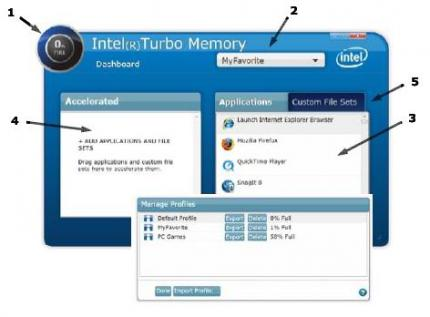 Intels neue Turbo-Memory-Software soll Windows Vista schneller machen. (Bild: Intel)