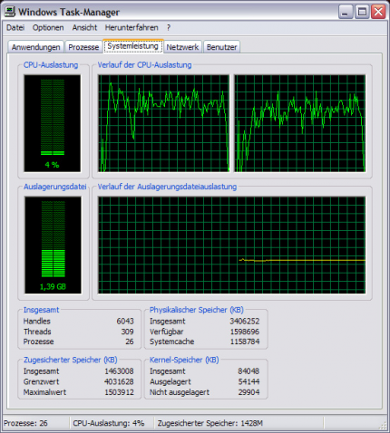 Crysis Warhead: Task Manager with 2 cores (picture: PCGH)