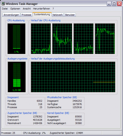 Crysis Warhead: Task Manager with 4 cores (picture: PCGH)