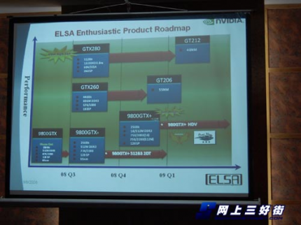The Elsa roadmap (picture: sanhaostreet.com)