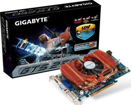 Gigabyte Geforce GTS 250 with Zalman cooler.