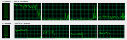 Empire Total War: CPU usage of a C2Q Q6600 with v1.00 and v1.3.0