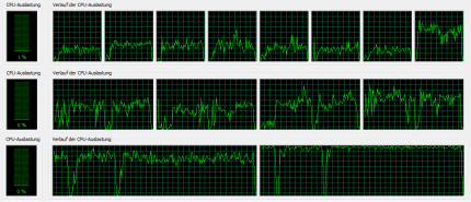 ArmA 2: CPU usage for 8, 4 and 2 cores
