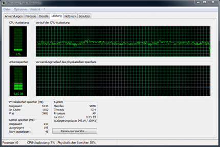 Need for Speed - Shift: According to the windows Task Manager more than two cores are not used.