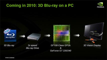 Nvidia 3D-Vision-Event