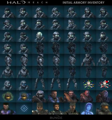 Halo Reach: Alle Panzerungs-Upgrades