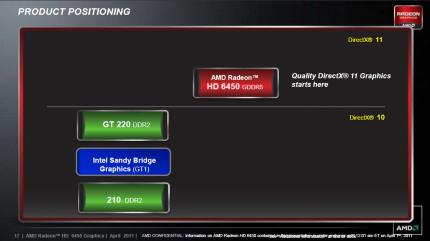 Vorschau: AMDs neue Radeon HD 6450 auf Caicos-Basis