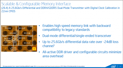 Scalable & Configurable Memory Interface