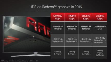Radeon Technologies Group   Technology Summit   Visual Technologies Session   02   High Dynamic Range   12