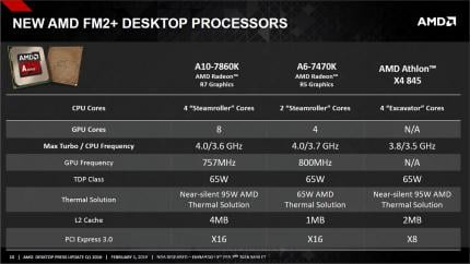 AMD Desktop Press Update Q1 2016   10    updated