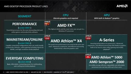 AMD Desktop Press Update Q1 2016   3