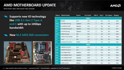 AMD Desktop Press Update Q1 2016   4