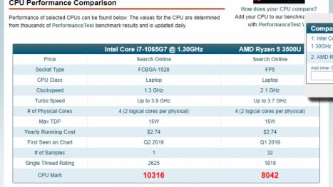Core i7-8700K, i5-8600K und i5-8400 im CPU-Test: Intel am Limit