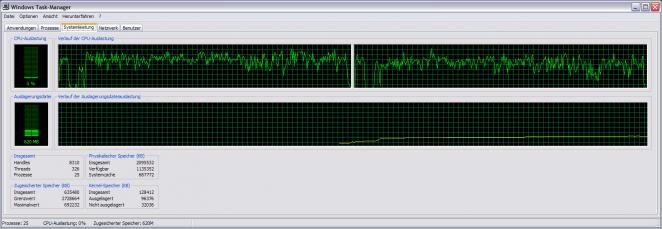The task manager WoW uses both cores