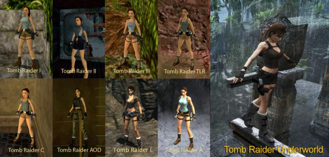 Tomb Raider Underworld: The direct comparison with older TR parts (pic partially from Wikipedia)